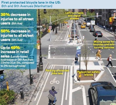 NYC Study Finds Protected Bicycle Lanes Boost Local Business | movilidad sostenible | Scoop.it