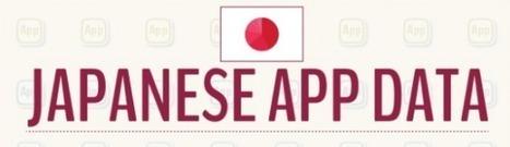 [Infographie] Un mobinaute japonais utilise en moyenne 6 applications par jour - FrenchWeb.fr | Veille web-technologique | Scoop.it