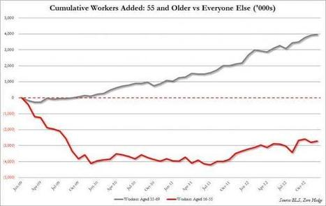 "Where The Jobs Are: ""55 And Older"" 