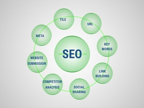 Website SEO Tutorial for Starter, Business and Bloggers - BloggingBase | BloggingBase.com | Scoop.it