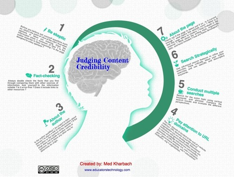 New Classroom Poster on How to Critically Judge Online Content ~ Educational Technology and Mobile Learning | Sheila's Edtech | Scoop.it