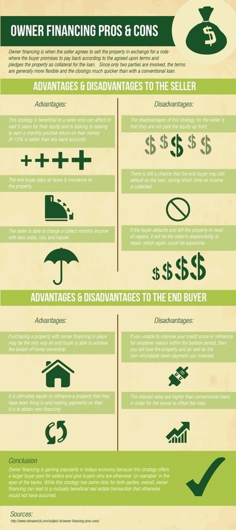 5 Great Real Estate Infographics For Real Estate Investors | Real Estate Investments Today | Scoop.it