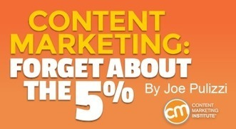 Content Marketing: Forget About the 5% | Content Marketing Strategy | Scoop.it