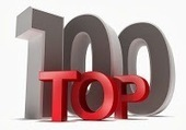 Top 100 Sites and Apps of 2013 | Digital Learning Environments | Web 2.0 for Education | Scoop.it