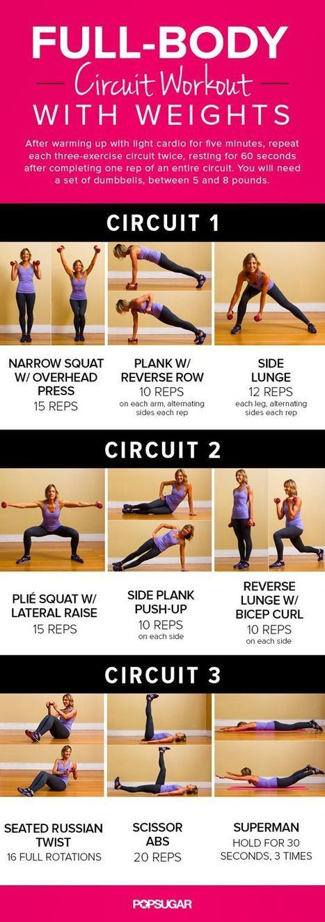 Poster Workout: Full-Body Circuit With Weights | Fitness | Scoop.it