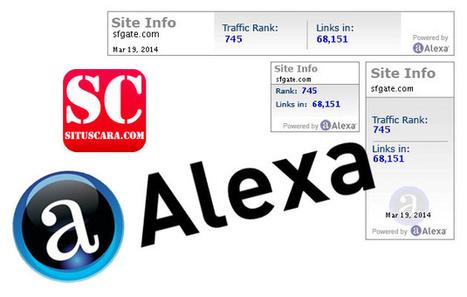 Cara Daftar, Claim, Verifikasi dan Pasang Widget Alexa   Situs Cara   Scoop.it