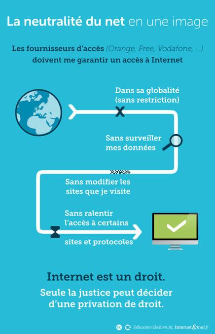 Illyse, fournisseur d'accès indépendant lyonnais, vers une reconquête d'Internet - | Innovation sociale | Scoop.it