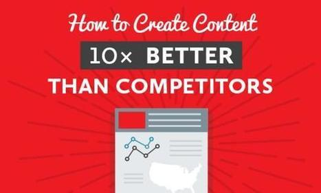 How to Create Content 10x Better Than Your Competitors [Infographic] | Marketing digital BtoB | Scoop.it