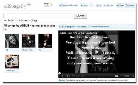 All Songs By : Recherchez et trouvez facilement une chanson sur Youtube | Time to Learn | Scoop.it