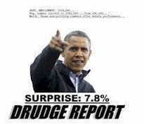 Survey : Questions   Restore America   Scoop.it