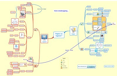 Usages du mindmapping papier ou électronique | Revolution in Education | Scoop.it