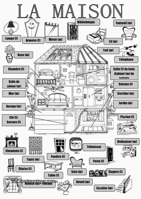 Vocabulaire : La maison | FLE enfants | Scoop.it
