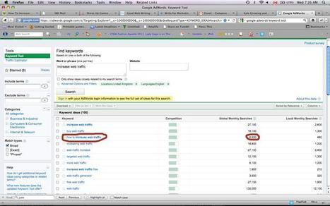 Web Sites - How to Increase Web Traffic via Organic Search | Time to Learn | Scoop.it