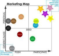 L'application du marketing au secteur associatif | Le ... - Pro Bono Lab | Pro Bono Lab | Scoop.it