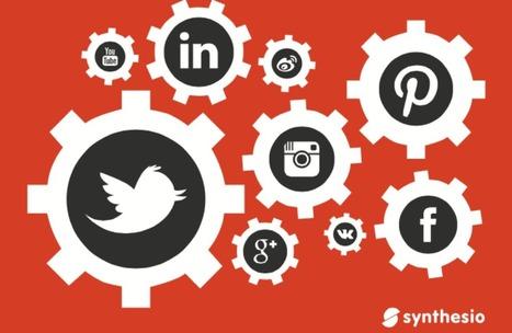 La satisfaction client, nouveau cheval de bataille des marques sur les réseaux sociaux   Internet world   Scoop.it