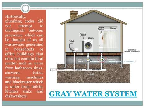 Greywater Diverter Systems