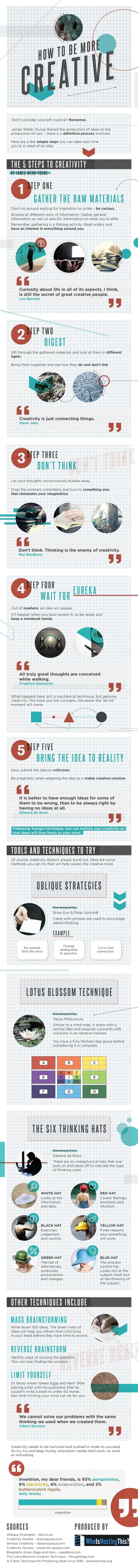 Infographic: How To Be More Creative | Creative Productivity | Scoop.it