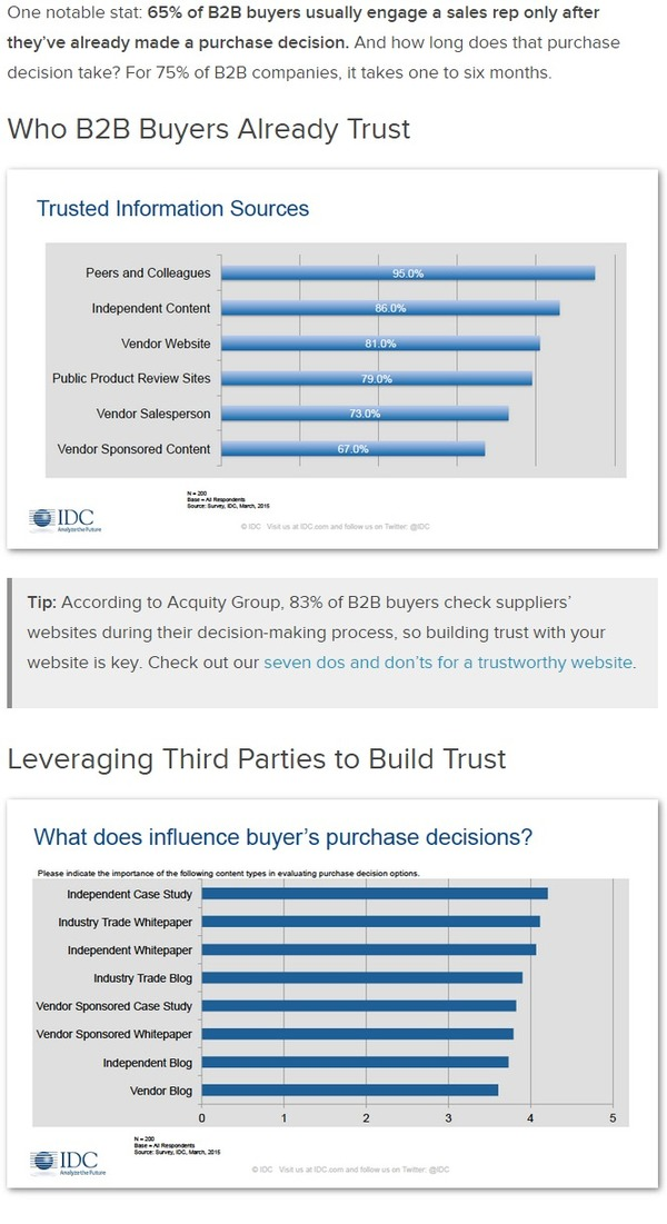 The Art of Building B2B Buyers' Trust - Pardot | The Marketing Technology Alert | Scoop.it