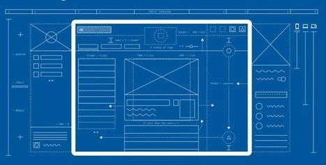 Google introduces Resizer, an interactive web design tool | Web | Scoop.it