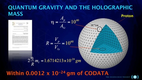 Quantum Gravity and the Holographic Mass - Haramein's Connected Universe Theory offers new explanation, prediction | Science, Space, and news from 'out there' | Scoop.it