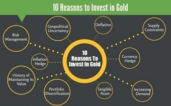 Gold IRA retirement plan | Michael Brown - Rollover ira into gold | Roth ira | Scoop.it