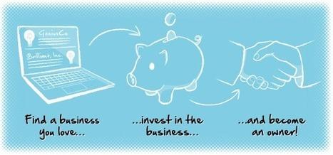 CircleUp - Investor Education How it works   Yellow Boat Social Entrepreneurism   Scoop.it