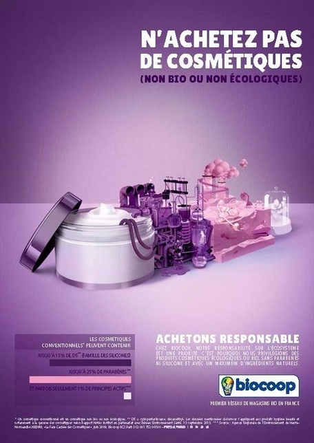 N'achetez pas!! | Brand Marketing & Branding [fr] Histoires de marques | Scoop.it