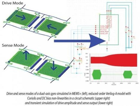SemiWiki - MEMS in The World of ICs – How to Quickly Verify? | MEMS | Scoop.it