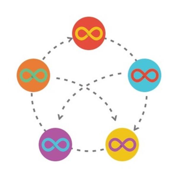 Problématique sur l'analyse des liens et de Rapid Positioning dans Baidu | Search engine optimization : SEO | Scoop.it