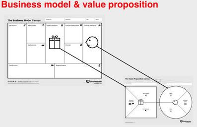 The Business Model Canvas Gets Even Better - Value Proposition Design | organisational development | Scoop.it