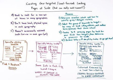 Scaling Geo-Targeted Local Landing Pages That Really Rank and Convert - Whiteboard Friday | Independent Insurance Agent Market Resources | Scoop.it