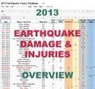 Earthquakes in the world on August 29, 2013 (M4.5 or more ...   Structural Geology   Scoop.it