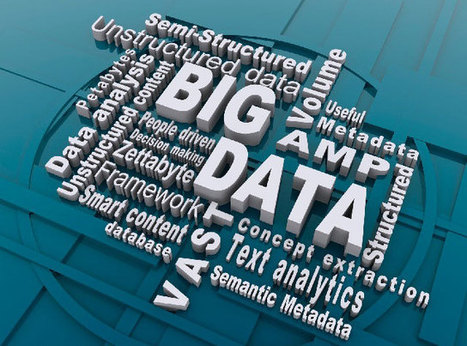 5 ways to boost Business Performances with Big Data | Data Insight and Visualization | Scoop.it