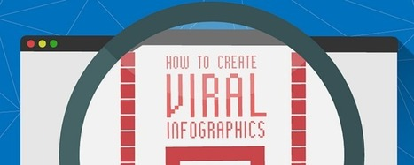 How To Create Infographics That Go Viral | social mojo | Scoop.it