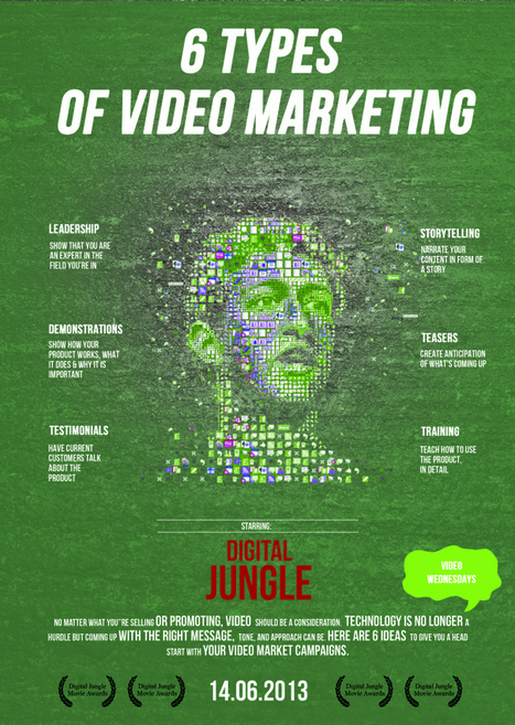6 Types Of Video Marketing - Infographic | Awesome ReScoops | Scoop.it