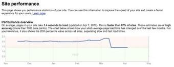 Official Google Webmaster Central Blog: Using site speed in web search ranking | Metid Match 2013 - Potenziare le prestazioni di Apache con Mod Page Speed | Scoop.it