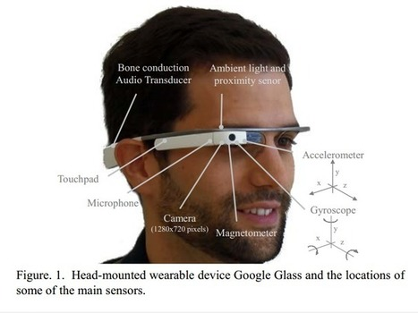 Can Google Glass Transform Into A Real-Time Health Sensor? | Sports Performance | Scoop.it