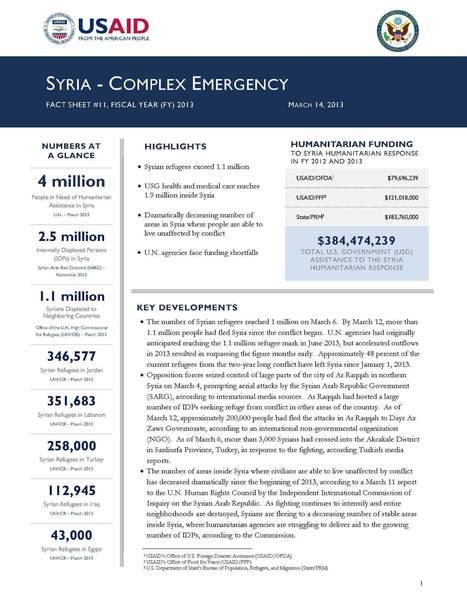 Syria | U.S. Agency for International Development | U.S. involvement in Syria | Scoop.it
