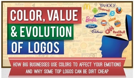 Color, Value & the Evolution of Logos | Digital-News on Scoop.it today | Scoop.it