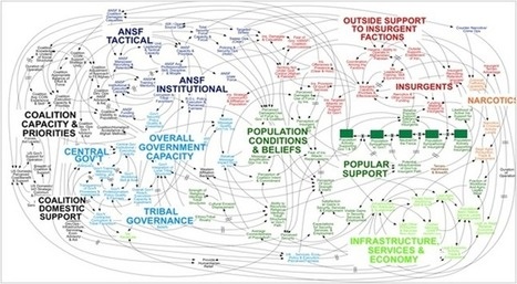 How to Plan when you don't know what is going to happen? Redesigning aid for complex systems | International aid trends from a Belgian perspective | Scoop.it