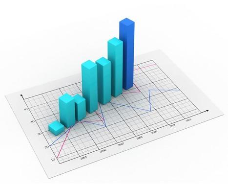 What is Predictive Analytics? | I LOVE STATA | Scoop.it