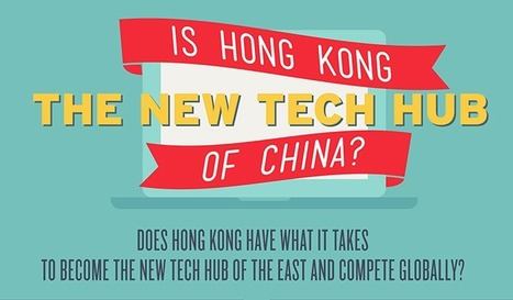 Is Hong Kong the New Tech Hub of China? - Infographic | Innovation Ecosystems - Hubs - Accelerators | Scoop.it