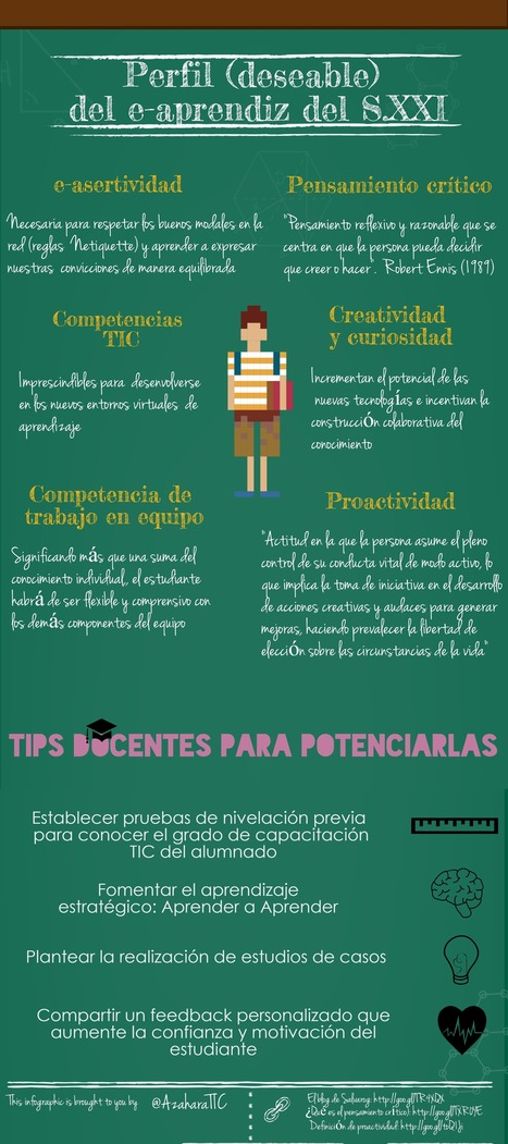 Perfil (deseable) del e-Aprendiz del S.XXI. Infografía en eProform | Personal [e-]Learning Environments | Scoop.it