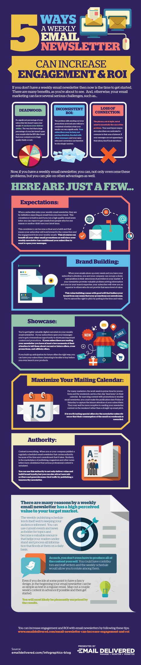 5 Ways a Weekly Email Newsletter Can Increase Engagement and ROI-Infographic - | Email Delivered | Scoop.it