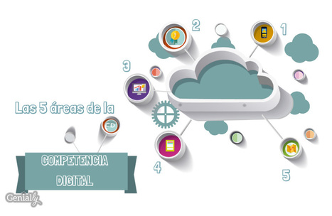 La competencia digital - Do it genially | Educacion, ecologia y TIC | Scoop.it