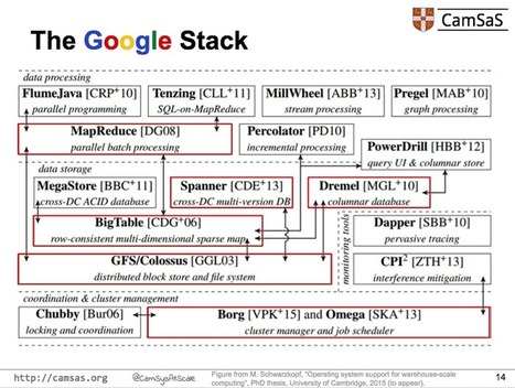 Google's Data Architecture and What it Takes to Work at Scale. | Digital Identity and Access Management | Scoop.it