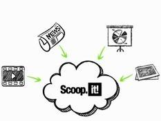 Guides d'utilisation de Scoop.It par Scoop.It | Géographie : les dernières nouvelles de la toile. | Scoop.it