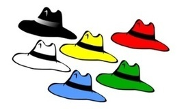 6 Hats Every Business Owner Must Wear | New Leadership | Scoop.it