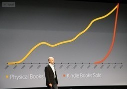 The Book Revolution | Scoop.it Blog | Clair Byrd Writes | Scoop.it