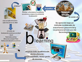 Docencia virtual: E-learning y B-learning - Desarrollo Curricular y ... | eLearning Project Management | Scoop.it